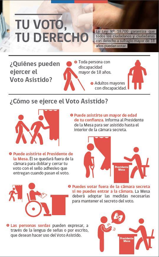 afiche parte 1 tu voto derecho